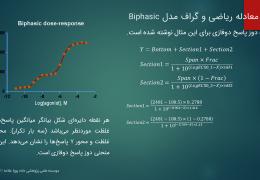 GraphPad-Prism-Dose-Response-Special-workshop-11-astat.ir_
