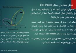 GraphPad-Prism-Dose-Response-Special-workshop-12-astat.ir_