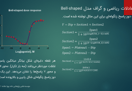 GraphPad-Prism-Dose-Response-Special-workshop-13-astat.ir_