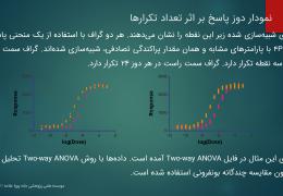 GraphPad-Prism-Dose-Response-Special-workshop-14-astat.ir_