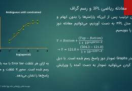 GraphPad-Prism-Dose-Response-Special-workshop-15-astat.ir_