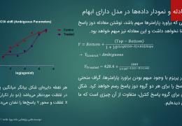 GraphPad-Prism-Dose-Response-Special-workshop-3-astat.ir_