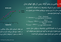 GraphPad-Prism-Dose-Response-Special-workshop-4-astat.ir_