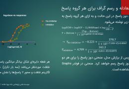 GraphPad-Prism-Dose-Response-Special-workshop-5-astat.ir_