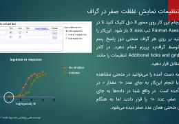 GraphPad-Prism-Dose-Response-Special-workshop-6-astat.ir_