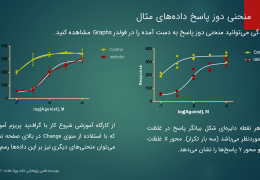 GraphPad-Prism-Dose-Response-Special-workshop-7-astat.ir_
