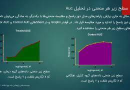 GraphPad-Prism-Dose-Response-Special-workshop-8-astat.ir_