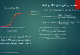 GraphPad-Prism-Dose-Response-Special-workshop-9-astat.ir_