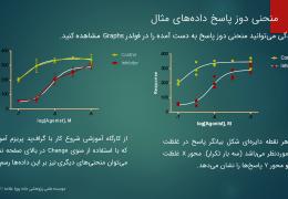 دوره آموزشی دوز - پاسخ (کالیبراسیون) تخصصی با نرمافزار GraphPad Prism