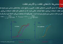 دوره آموزشی دوز - پاسخ (کالیبراسیون) پیشرفته با نرمافزار GraphPad Prism