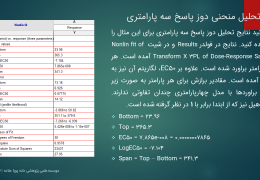GraphPad-Prism-Dosr-Response-workshop-5-astat.ir_