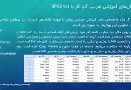 Agreement-Kappa-SPSS-Workshop-14-astat.ir_