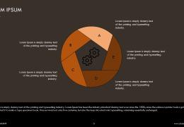 قالب پاورپوینت PowerPoint Planning