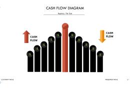 قالب پاورپوینت PowerPoint Flow