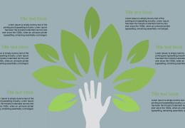 قالب پاورپوینت PowerPoint Leaf
