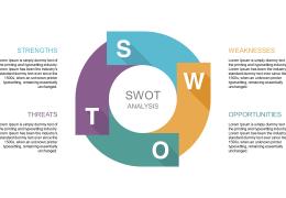قالب پاورپوینت PowerPoint Smart