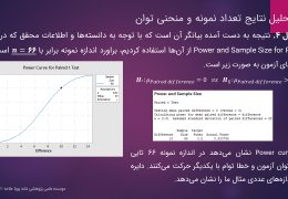 Sample-Size-Estimation-Minitab-Workshop-7-astat.ir_