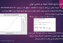 Sample-Size-Estimation-Minitab-Workshop-9-astat.ir_