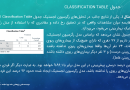 Logistic-Regression-SPSS-Workshop-5-astat.ir_