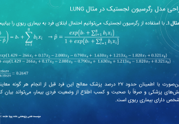 Logistic-Regression-SPSS-Workshop-8-astat.ir_