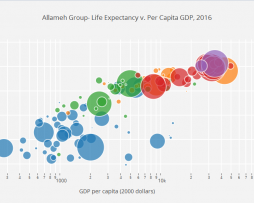 gr16-bubble-plotly