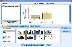spss design graph