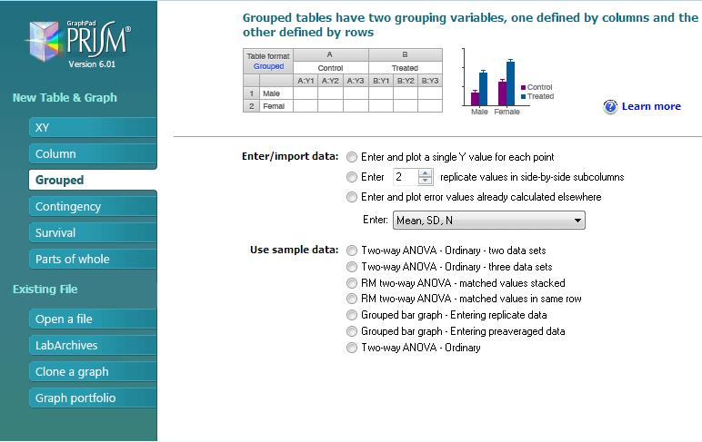 کارگاه آموزشی آزمونهای پارامتری و ناپارامتری با گراف پد پریسم