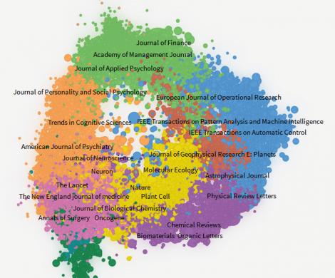 تحلیل آماری مقاله spss minitab graphPad Prism
