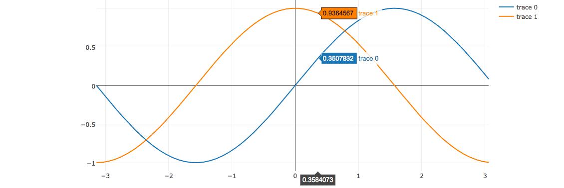graph10 astat.ir