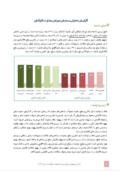 گزارش Report 1