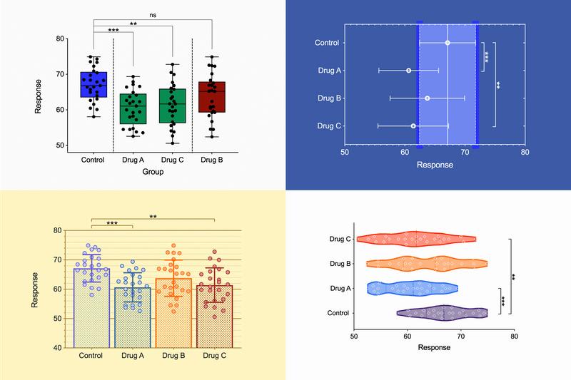 تحلیل و رسم نمودار با GraphPad Prism 8