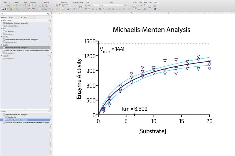 آموزش و تحلیل DOE و رگرسیون با Minitab