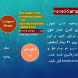 تحلیل های پارامتری