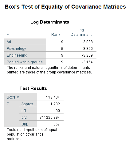 discriminant with spss 16 spss-analysis.ir